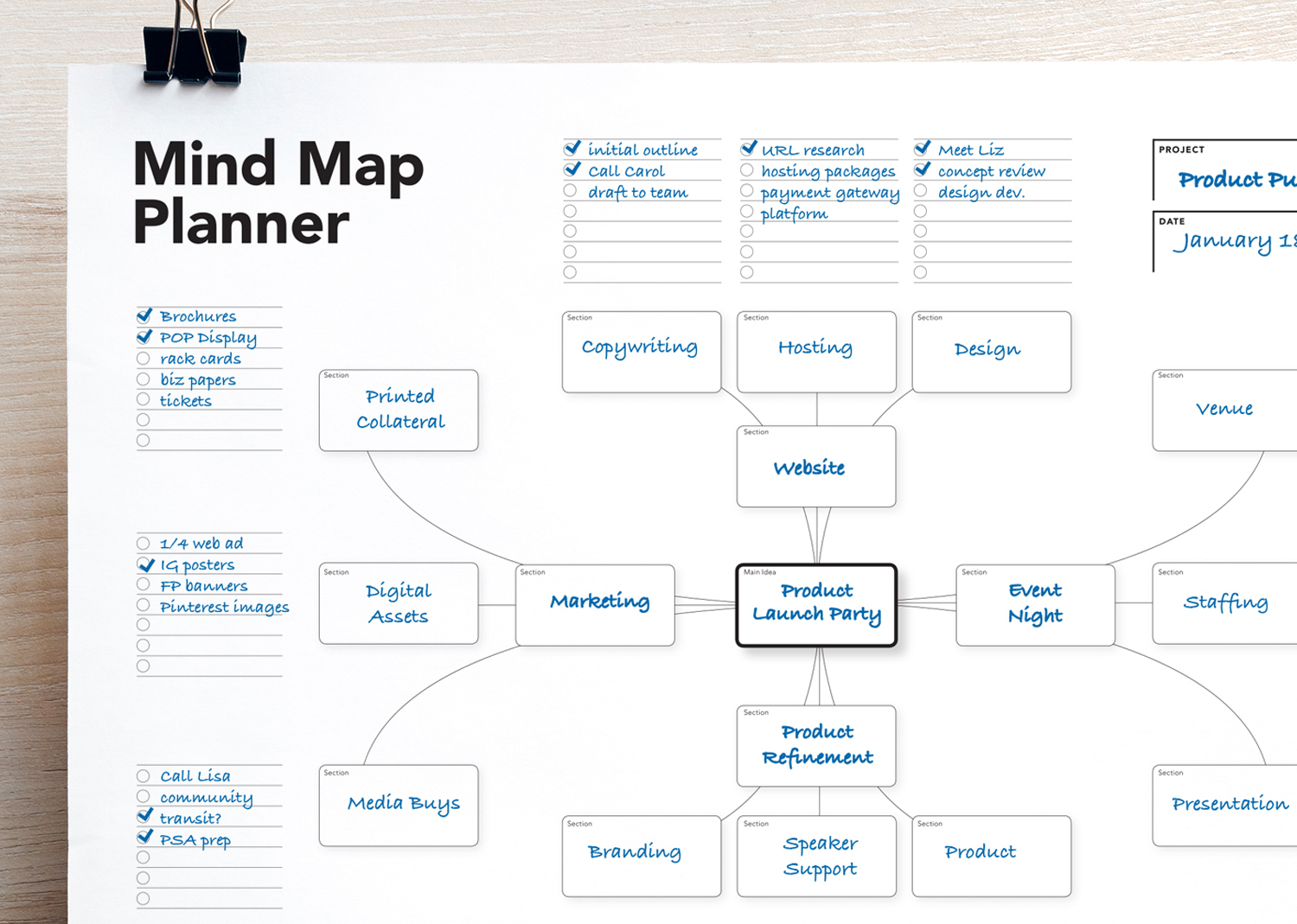 mind map planner rumble design store